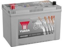 Batterie SSANGYONG Rexton II RX 270 2.7 XDi Break 164cv au
