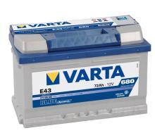 Batterie CHRYSLER Grand Voyager V 2.8 CRD Monospace 163 cv